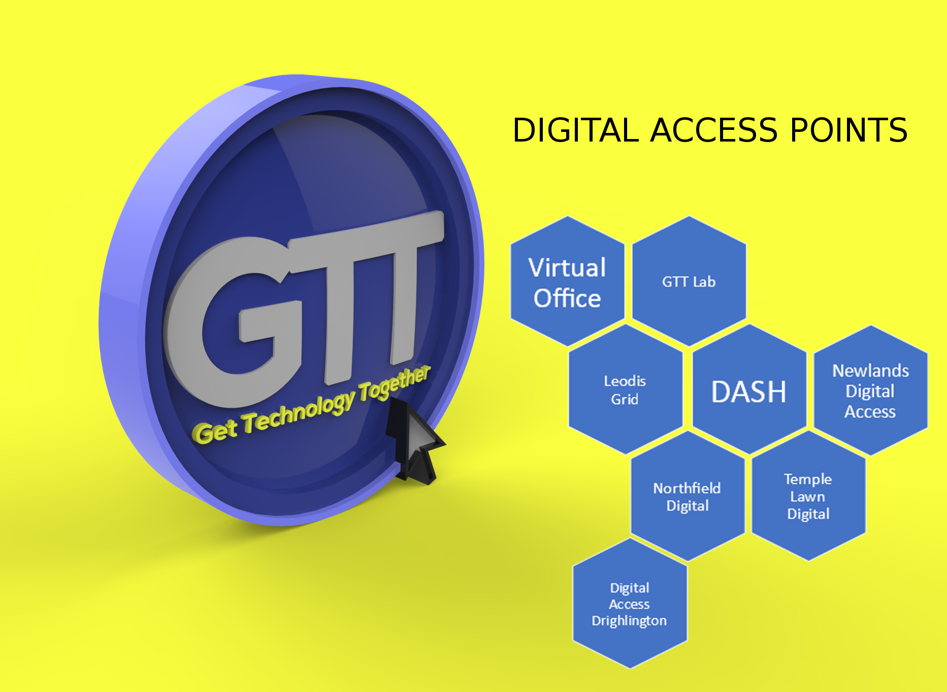 Digital Access Points